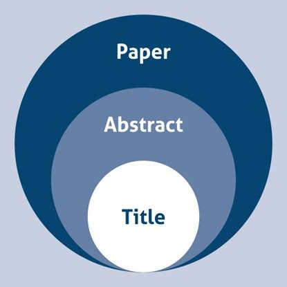 How to make your Abstract more Effective, Abstract offers