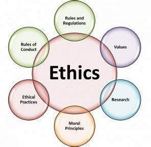 Ethical considerations for investigators proposing samples